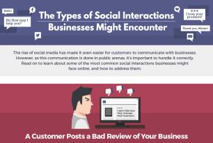 So funktioniert Kundenkommunikation via Social Media!