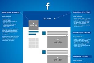 Der Social Media Guide für Bildgrößen