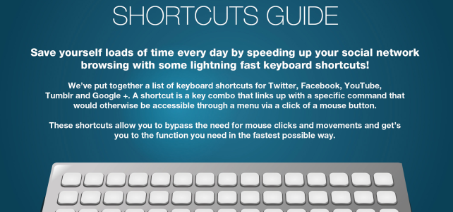 Infografik Social Media Shortcuts