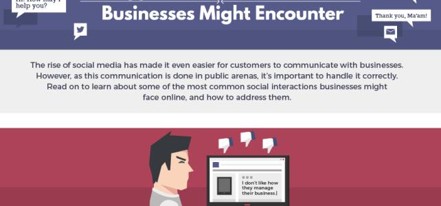 Infografik über Kundenkommunikation via Social Media