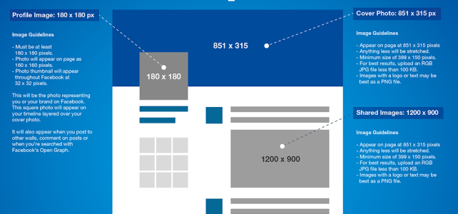 Social Media Image Size Guide 2015