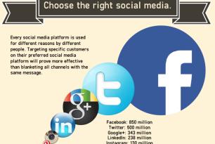 Social Media für Anfänger - Auswahl der richtigen Social Media Plattform